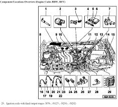 vw jetta 2 0 engine diagram explore wiring diagram on the net • 03 jetta engine diagram wiring diagram schematics rh ksefanzone com vw jetta fuse box diagram 1999 vw jetta