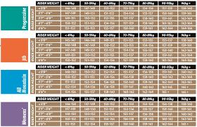Burton Board Size Chart 63 Precise Snowboarding Sizing Chart