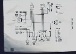 polaris 325 wiring diagram wiring diagram mega polaris trail boss 325 wiring diagram wiring diagrams second polaris magnum 325 wiring diagram polaris 325 wiring diagram