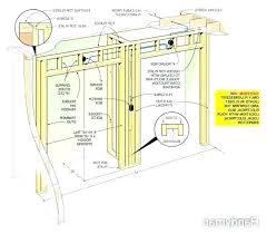 bedroom closet size average closet size master bedroom dimensions secondary bedroom closet size