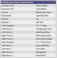 mercury ford stereo wiring diagram questions answers how to out the radio wiring harness color