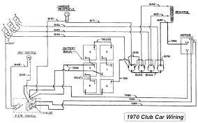 1996 club car wiring diagram easela club 1996 club car wiring diagram gas 1996 electric club car wiring diagram golf cart 5 di