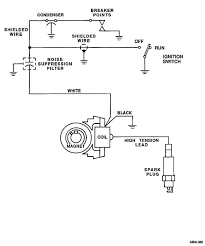 figure 5 28 breaker point ignition wiring diagram army tm 9 2805 256 14 air force to 38g2 102 2 navy navfac p 8 611 14e figure 5 28 breaker point ignition wiring diagram 5 55