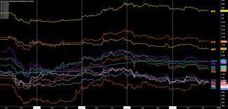 Ltc Btc Chart Litecoin Price Analysis A Rare Protocol Upgrade Brave
