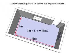 How to Calculate Concrete Polishing Cost Per Square Metre