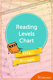 Grade Level Age Chart Reading Levels Conversion Chart Literator F P Dra Lexile