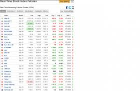 What If Sgx Nifty Is Not Able To Defend 10 851 While