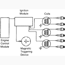 ignition system typical distributorless ignition schematic