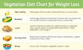 Diet Chart To Reduce Weight Very Fast Diet Chart For Men To