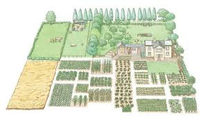 how to lay out a garden. I Like This Design Because It Shows You How To Raise A Lot Of Food In One Smaller Space. Obviously, You\u0027d Have Couple Acres For Lay Out Garden