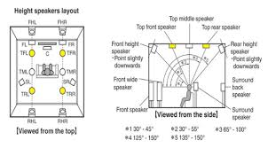 atmos track explained vs home theater forum and atmos track explained 7 1 vs 5 1 2 forumrunner 20150725 191800 png