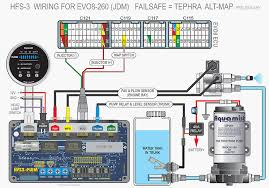 evo basic wiring diagrams wiring diagrams best evo 8 wiring diagrams wiring diagrams schematic basic wiring techniques evo basic wiring diagrams