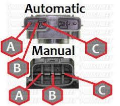 rb25det neo wiring diagram on rb25det images free download images Rb25det Wiring Diagram rb25det neo wiring diagram on rb25det neo wiring diagram 11 rb25 neo colour wiring diagram ka24e wiring diagram rb25det wiring diagram complete