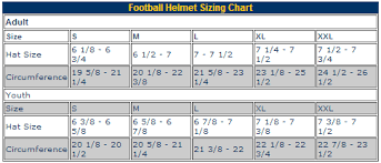 Resource Center Football Helmet Size Chart