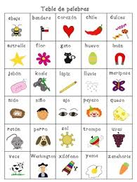 Alphabet Chart With And Without Words Spanish