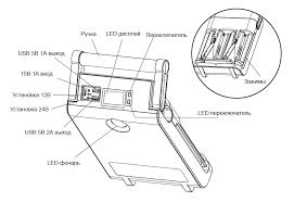 Инструкция по эксплуатации пускового <b>устройства Aurora ATOM</b> 30