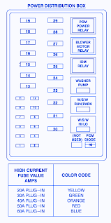 ford f350 lariat 2006 power distribution fuse box block circuit ford f350 lariat 2006 power distribution fuse box block circuit breaker diagram