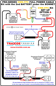 wiring diagram for rv trailer plug the inside caravan socket and at Nema L6-20R Wiring-Diagram wiring diagram for rv trailer plug the inside caravan socket and at