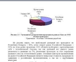 Влияние экономической среды на конкурентоспособность предприятия  Влияние экономической среды на конкурентоспособность предприятия
