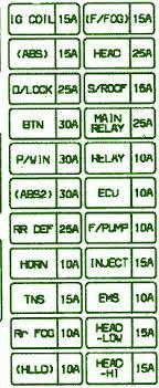 lexus rx engine diagram tractor repair wiring diagram 2001 lexus rx300 fuse box diagram besides lexus rx350 wiring diagram further valet switch location in
