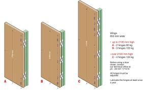 concealed door hinges. awesome more handles blog new invisible door hinges ceam concealed inside c