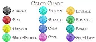 You Re In The Mood Ring Color Chart What Do The Colors Mean On A Mood Necklace Quora