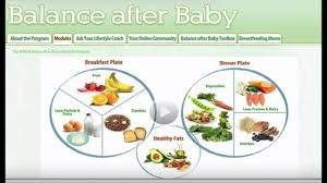 Gestational Diabetes Food Chart Gestational Diabetes Managing Risk During And After Pregnancy Video Brigham And Women S Hospital
