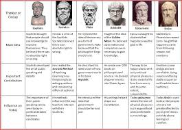 greek mythology essay question homework academic writing service greek mythology essay question