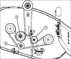 john deere key switch wiring diagram yard questions answers need a wiring diagram for a john deere z245 48 zero turning mower