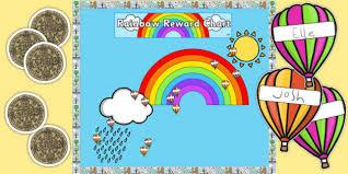 Year 5 Rainbow Themed Reward Display Pack Year 5 Rainbow