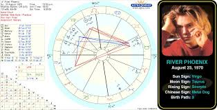 River Phoenix Natal Chart Pin By Astroconnects On Famous Virgos Birth Chart Gemini