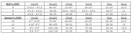 O Neill Youth Size Chart 1 5mm Kids Juniors Oneill Hammer Wetsuit Jacket