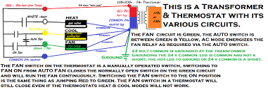climatrol furnace wiring diagram wiring diagram schematics furnace how do i identify the c terminal on my hvac home