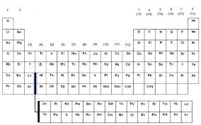 Periodic Table Print Out Btcdirect Info