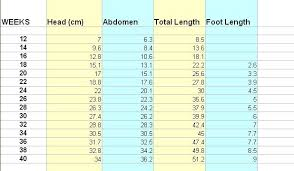 Preemie Size Chart Mamma That Makes Angel Clothing Tips Sizes And