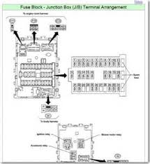 similiar 2005 nissan frontier fuse box diagram keywords 2005 nissan altima fuse box diagram