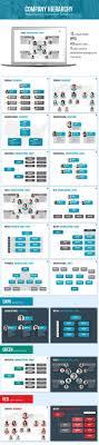 15 Best Org Chart Ideas Images Organizational Chart Chart