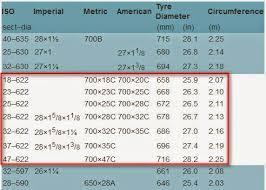 Organized Bicycle Tire Size Circumference Chart Tire Size