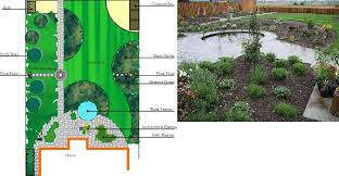 Small Picture Garden Design Garden Design with Free Vegetable Garden Design
