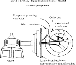 house wiring installation the wiring diagram house wiring out ground vidim wiring diagram house wiring