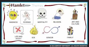 hamlet theme of revenge