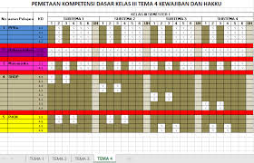 Maybe you would like to learn more about one of these? Pemetaan Kd Kelas 3 K13 Semester 1 Dan 2 Revisi 2020 2021 Katulis