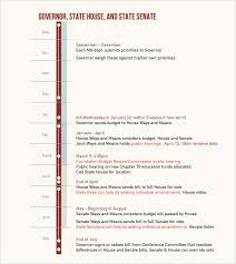 Year Timeline Template Budget Timeline Template 10 Free Samples Examples Format