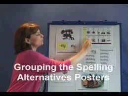 Phonics International Alphabet Code Chart Teaching English Synthetic Phonics Using Phonics International Part 1