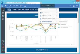 Cognos Line Chart Introducing Cognos Analytics 11 Benefits Features