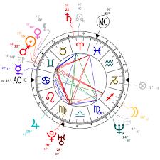 Astrotheme Com Astrology