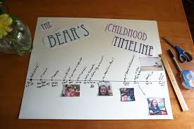 creative timelines for school projects the childhood timeline back to school project adventures in learning