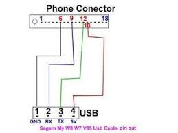 iphone charging cable wiring diagram wiring diagram le ipod shuffle 2g usb interface pinout diagram