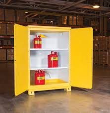 Fire Equipment Cabinet Photo Gallery Latest Safety Equipment Presented By New Equipment