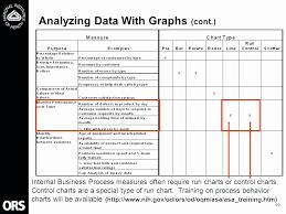 Control Chart Excel Template Elegant P Chart Patient Satisfaction